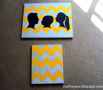 DIY Chevron painted canvas